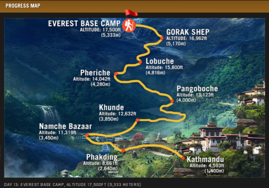 Quest For Everest Map