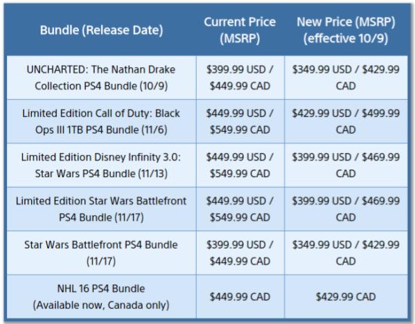 PS4_Price_Drop