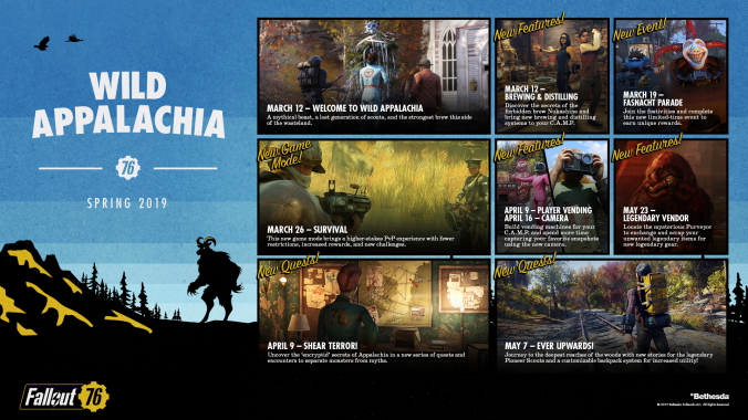 Fallout76_WildAppalachia_Roadmap_FINAL