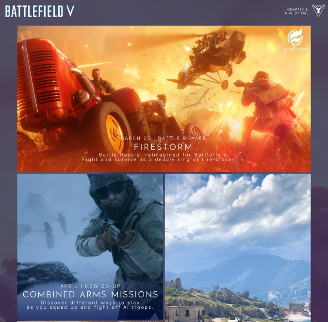 bfv-chapter3overview