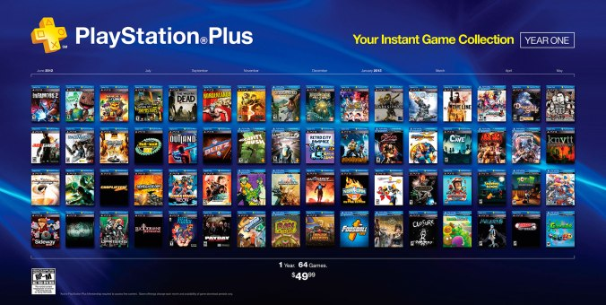 playstation-now-subscription