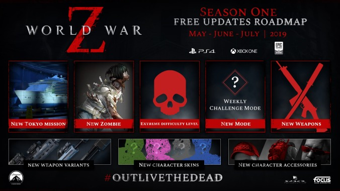 WWZ Season 1 Roadmap